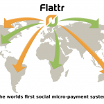 La aplicación de micropagos Flattr, expulsada de la App Store