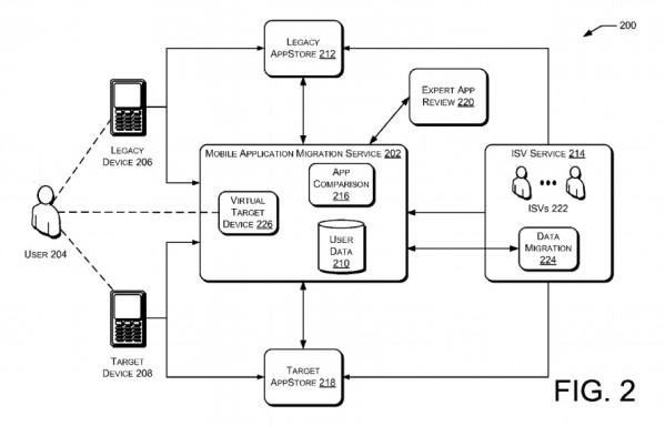 Microsoft patenta un sistema para migrar apps de Android a Windows Phone