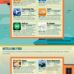 Infografía: Las apps para viajes que no te puedes perder estas vacaciones