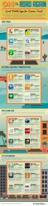 Apps-Viaje-Verano-Vacaciones