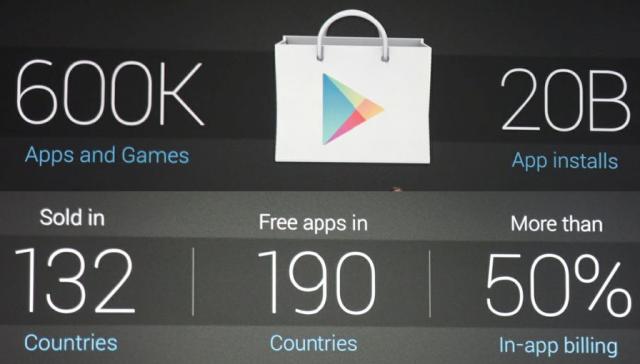 Google Play hace un guiño a las empresas con las apps encriptadas