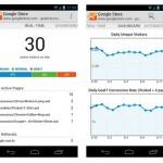 Google lanza una app de Google Analytics para Android