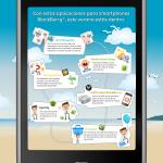 10 aplicaciones de Blackberry que RIM recomienda para pasar el verano