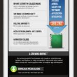 Infografía: Cómo convertirte en desarrollador de aplicaciones móviles