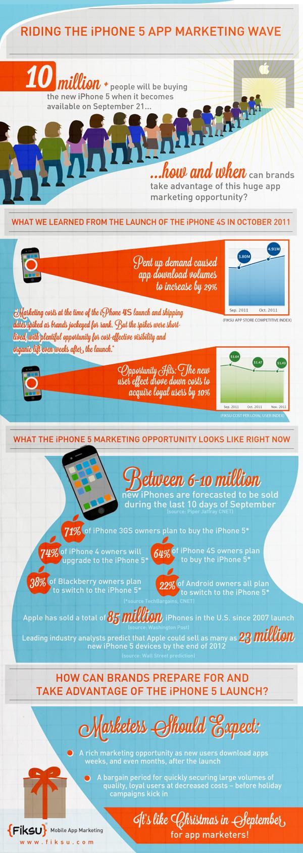 Infografía: Oportunidades que generará el iPhone 5 para el marketing de apps