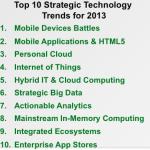 Las apps móviles, segunda tecnología estratégica para 2013