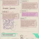 Infografía: 20 apps para pymes y pequeños negocios