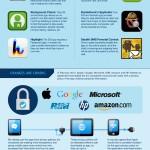 Infografía: Cómo evitar el robo de datos personales por parte de algunas apps