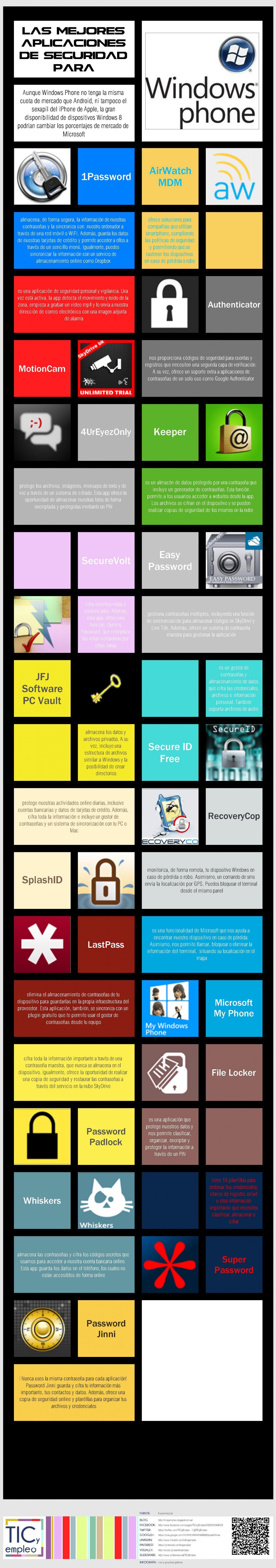Infografía: Las mejores apps de seguridad de Windows Phone