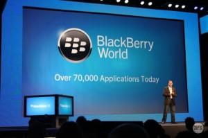 El 40% de las apps de BlackBerry 10 son en realidad Android