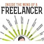 Las ventajas del trabajo freelance para los desarrolladores de apps móviles