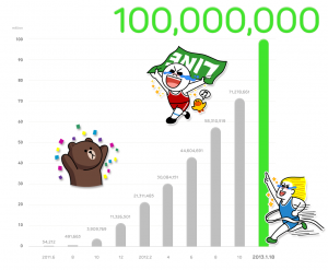 Line supera los 100 millones de usuarios… y sumando