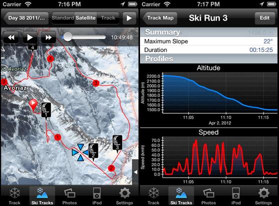 Las mejores apps para ir a la nieve (2)