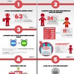 Infografía: ¿Cómo descubrimos apps en España?