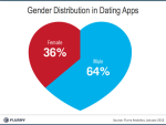 apps-citas-hombres-mujeres