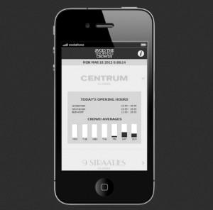 Avoid the Crowds, una aplicación para saber cuándo no hay multitudes en las tiendas