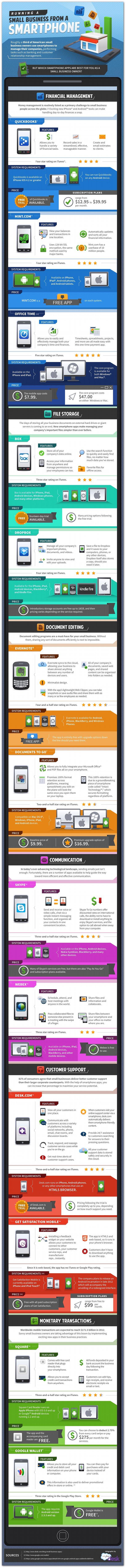 Infografía: aplicaciones para gestionar una empresa desde el móvil