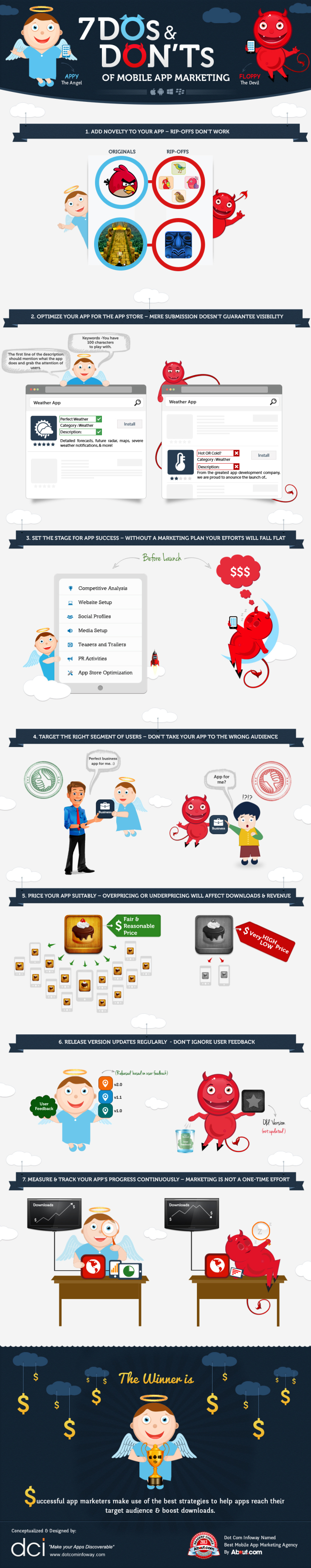infografia-marketing-apps