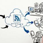 Controla los archivos de texto, audio, fotos o vídeo que envias mediante Prot-On