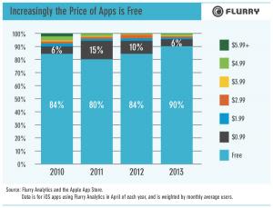 precio-apps
