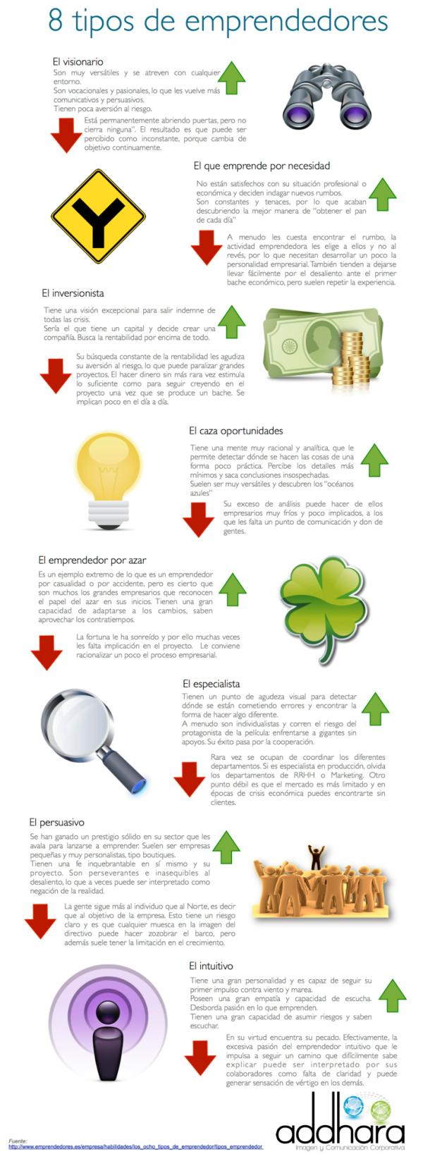 8-tipos-de-emprendedores