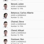 La app oficial de La Vuelta a España 2013 no tiene una buena estrategia de monetización