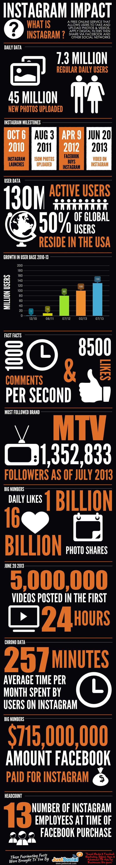 infografia instagram en cifras
