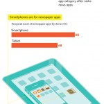 Infografía: ¿Cómo utilizamos las apps para informarnos?