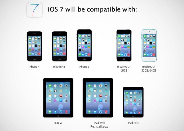 ios-7-supported-devices