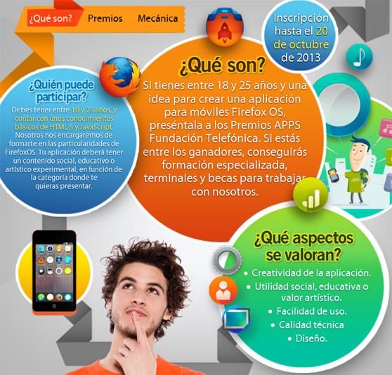 premios apps-fundacion telefonica