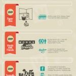 Infografía: La evolución de los juegos para móviles o mobile games