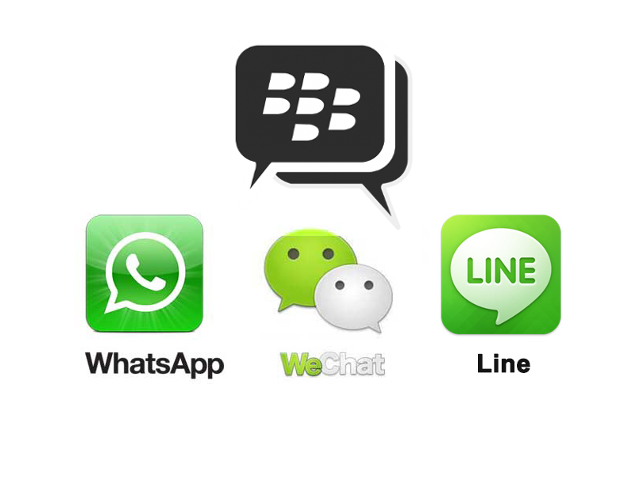 Infografía: Las apps de mensajería instantánea y su dominio por países