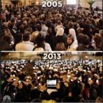 Las 5 claves que dictarán el éxito de los nuevos dispositivos móviles