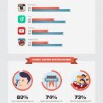 Infografía: Las 10 apps que más distraen al volante