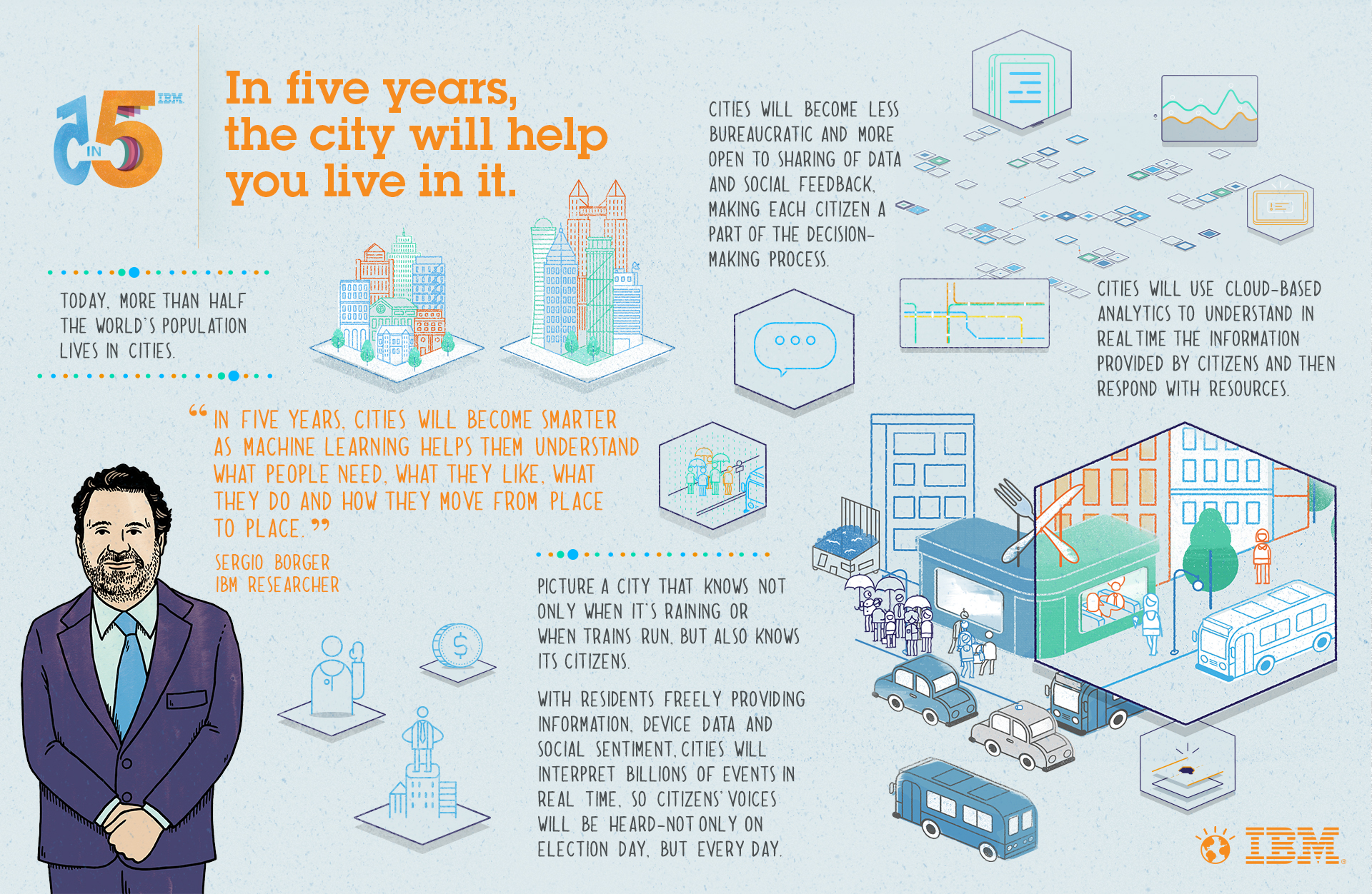 Smarter Cities 5in5