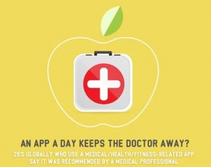 apps-salud-doctor