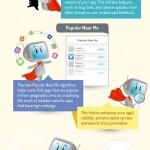 Infografia: ¿Por qué optimizar mi app para iOS 7?