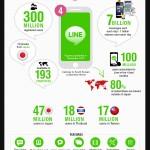 Infografía: Las 10 apps de mensajería instantánea más importantes