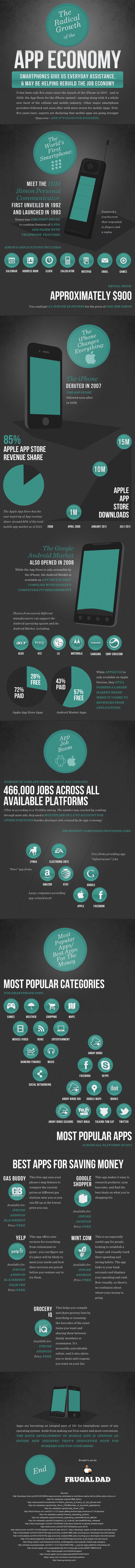 infografia_crecimiento_apps