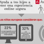 Infografía: Enseña a tus hijos a usar Internet con seguridad