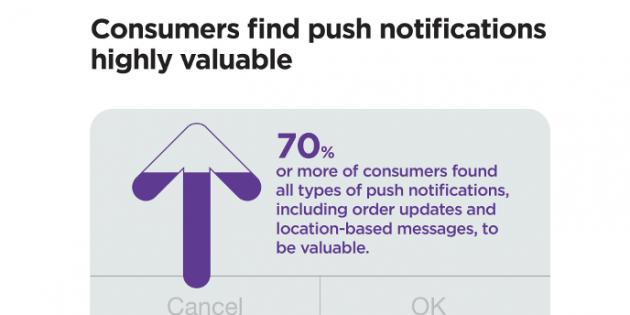 Infografía: El éxito de las notificaciones push en las apps de marcas