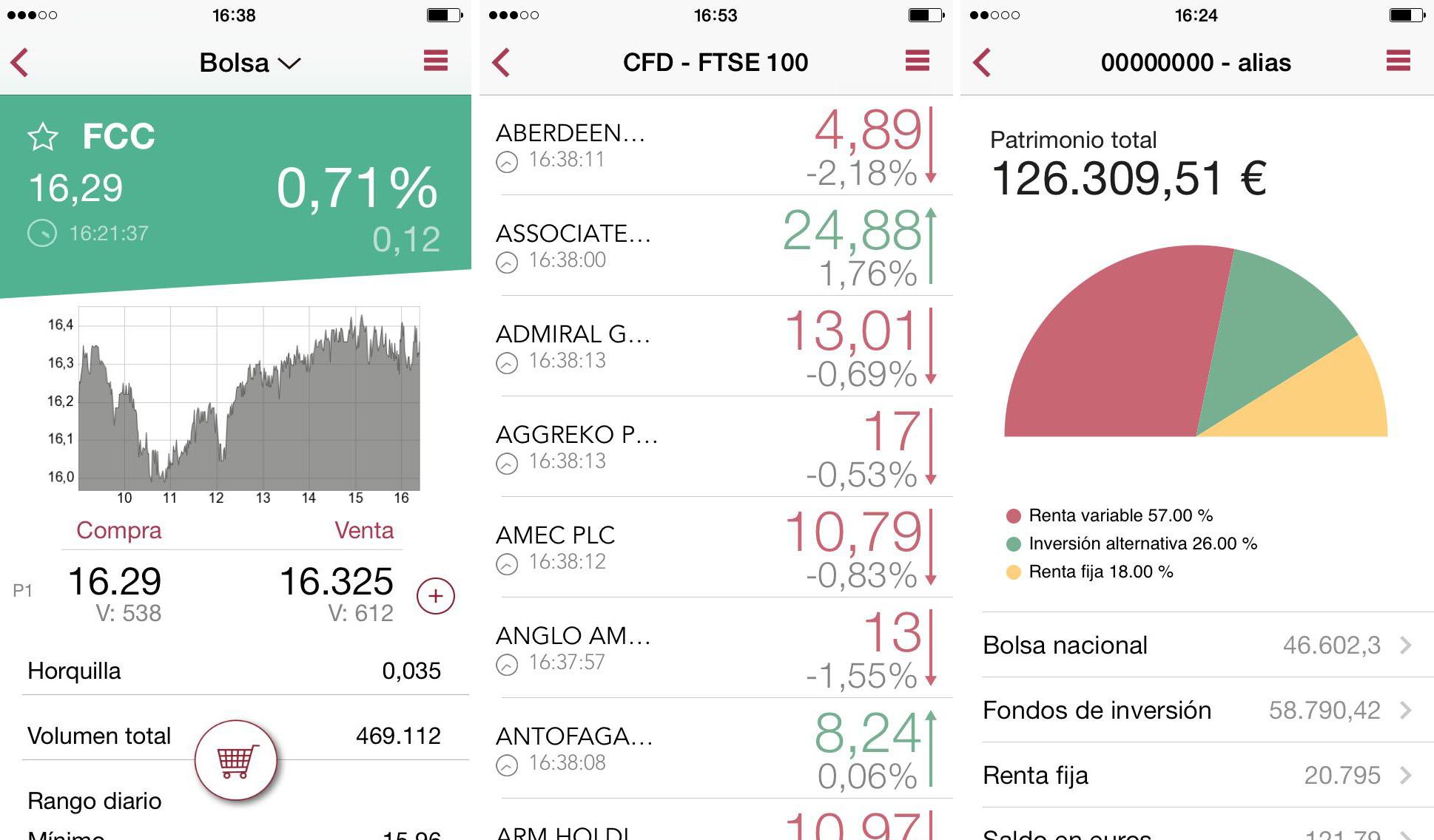 app-renta4-mercados-financieros