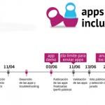 Hackaton de apps para la inclusión social en Barcelona