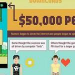 Infografía: la fugaz historia de éxito de Flappy Bird