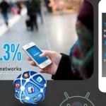 Infografía: Cómo usamos las redes sociales los usuarios móviles