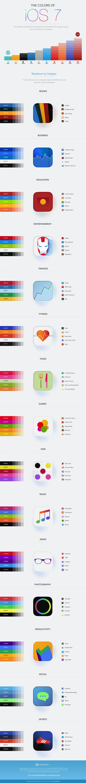 infografia-colores-iconos-ios7