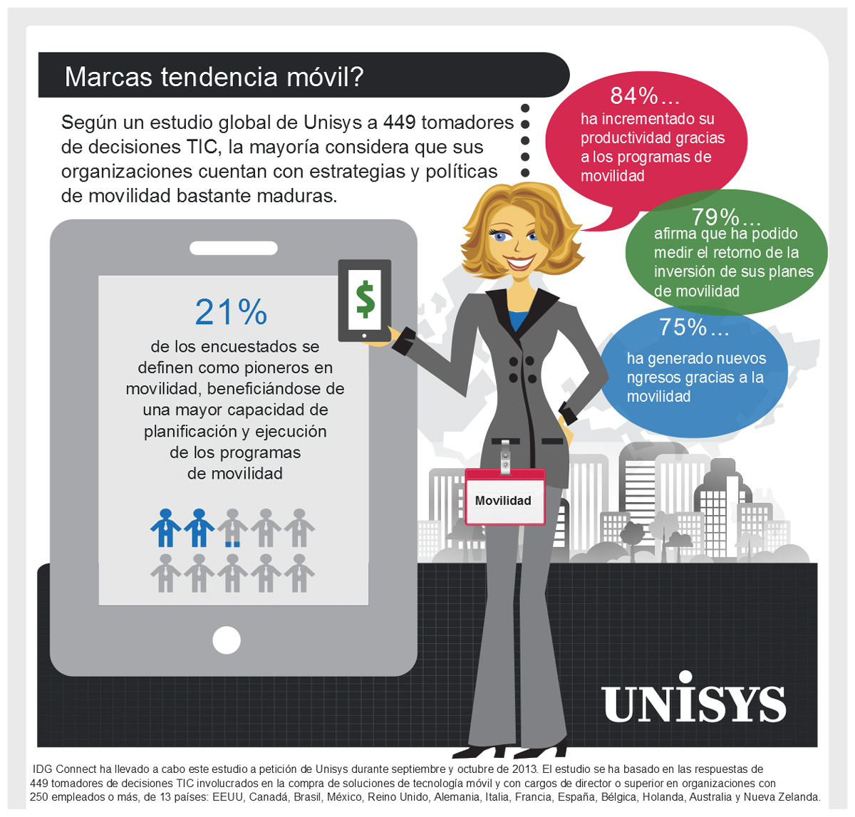 infografia-movilidad-empresas-unisys