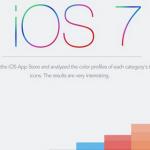 Infografía: Los colores y pantones más usados en los iconos de las apps de iOS 7