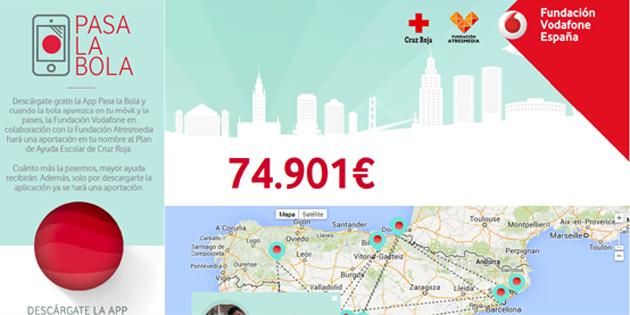 Pasa la Bola, una app solidaria para colaborar con Cruz Roja sin gastarte un duro