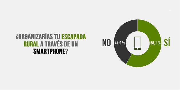 smartphone_viajes